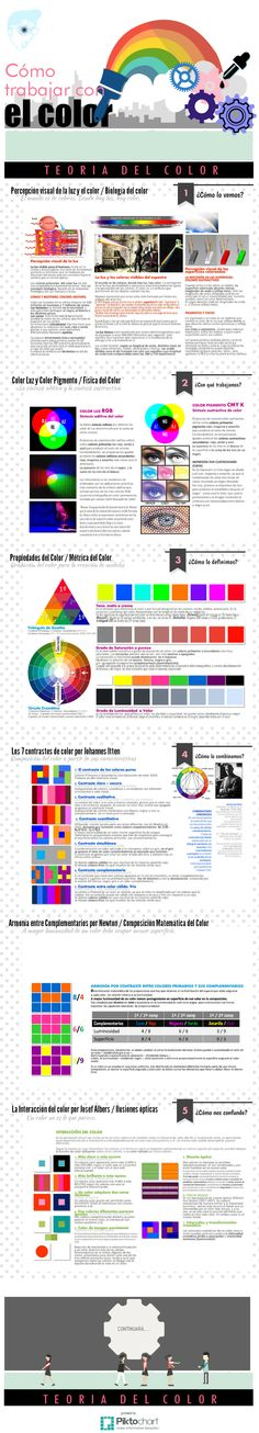 COLOR | Piktochart Infographic Editor