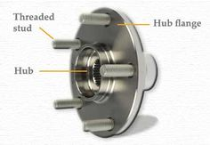 Wheel/Rim Parts - What is the difference between a wheel and a rim Car Axle, Wheel Rim, Drive Shaft, Diy Car, Spare Parts, Hobbies And Crafts, Automobile, Tech, Autos