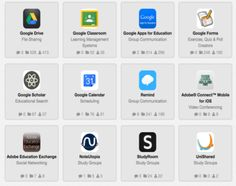 Good Collaborative Tools to Help Students with Group Projects ~ Educational Technology and Mobile Learning