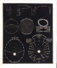 Kepler's Laws, Smith's Illustrated Astronomy