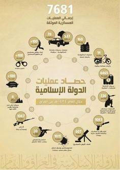 Even the Islamic State uses infographics to rally support, propaganda