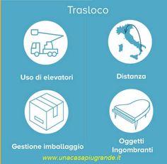 costi e consigli per il #trasloco  http://www.unacasapiugrande.it/quanto-costa-cambiare-casa/