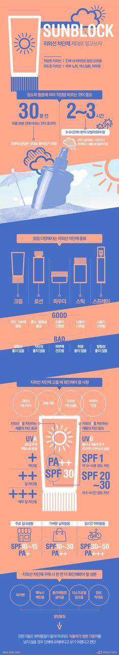 올바른 자외선 차단제 사용법 알아보기 [인포그래픽] #sunblock / #Infographic ⓒ 비주얼다이브 무단 복사·전재·재배포 금지