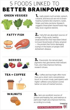 Great Awesome Foods linked to better brainpower - Harvard Health 10 byte healthy habits for a much b Diet And Nutrition, Arbonne Nutrition, Sport Nutrition, Nutrition Articles, Holistic Nutrition, Nutrition Guide, Coffee Nutrition Facts, Brain Nutrition, Nutrition And Mental Health