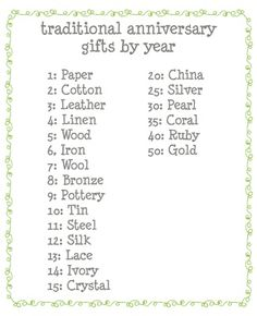 Smallgood Hearth: Anniversary Gift Ideas.. Planning on doing this for a long time since I started with the paper last year.