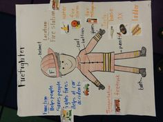 Firefighter Fred.  Pictorial Input Chart during our community helpers unit.