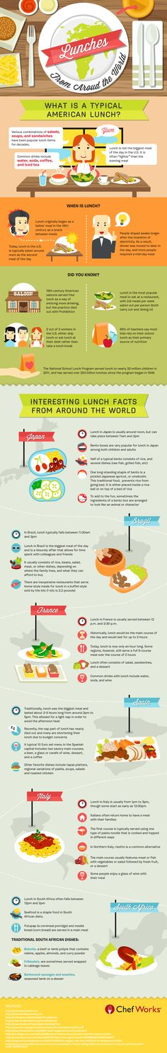 "Infographic: ""Lunches From Around The World"""