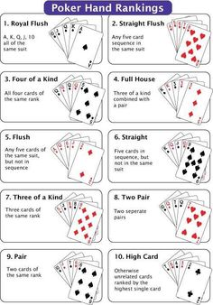 """The basics to play Poker. In this tutorial you will learn how to play: """"Five-Card Draw"""" variation. Poker has many families of variations: Straight (e. brag), Stud Poker (e. stud), Draw Poker (e. draw), Community Card Poker (e. Family Card Games, Fun Card Games, Best Card Games, Best Family Games, 21 Card Game, Fun Games, Solo Card Games, Card Games For One, Activity Games"""