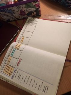 Meal Planning in the bullet journal on the Weekly Spread