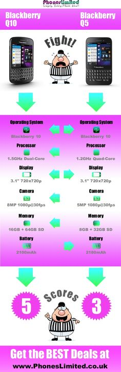 #Infographic mania - here's one for all you #Blackberry fans out there...it's the Blackberry Q10 Vs the Blackberry Q5 #BlackberryQ10 #BlackberryQ5