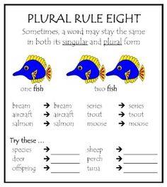 Phonics Rules, Spelling Rules, Spelling Activities, Spelling And Grammar, Listening Activities, Grammar Rules, Vocabulary Games, English Spelling, English Phonics