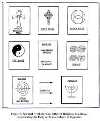 egyptian symbols and meanings - Google Search