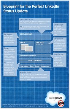 Infographic: Blueprint for the Perfect LinkedIn Status Update   http://infographicaday.com/infographic-blueprint-for-the-perfect-linkedin-status-update/
