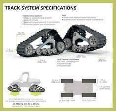 ATV Tracks and UTV Tracks