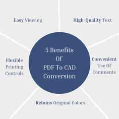 PDF to CAD conversion offers several benefits for the industry professionals. Let's take a look at the top five benefits. ✅For More Inquiries: 🌐: www.theaecassociates.com 📧: info@theaecassociates.com 📲: +1 (408) 540-6462 (USA) #theaecassociates #pdftocad #caddrafting #cadconversionservices