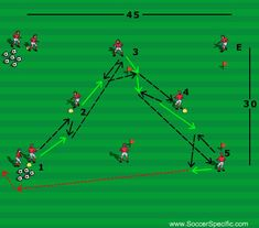 Men's National Team World Cup Preparation Football Training Drills, Rugby Training, Soccer Drills, Girls Soccer, Soccer Sports, Nike Soccer, Soccer Cleats, Team Coaching, Soccer Coaching
