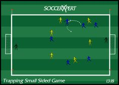 Soccer Control and Trapping Small Sided Game, Soccer Control, Soccer Trapping