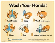 This poster shows simple steps of hand washing with soap and clean water. proper hand washing helps to safeguard the child against falling sick .By making them realize the importance of hand wash we help them to live healthy life style .