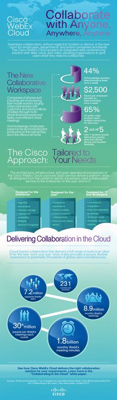 #Cisco #WebEx #Cloud delivers seamless collaboration -- anywhere, anytime Unified Communications, Network Engineer, Online Marketing, Marketing News, Cloud Based, Cloud Computing, Data Science, Collaboration, Social Media