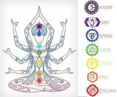 Die 31 Besten Bilder Von Spirituelle Symbole Spirituality Wisdom