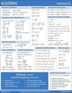 Four pages of ea… Algebra Tool Kit Reference Sheet – Free Printable Cheat Sheets. Four pages of easy-to-memorize algebra formulas. Algebra Help, Maths Algebra, Math Help, Algebra Cheat Sheet, Math Reference Sheet, Math College, Math Sheets, Math Formulas, Geometry Formulas