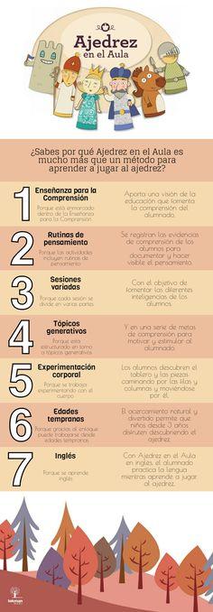 68 Ideas De Ajedrez Para Niños Ajedrez Ajedrez Infantil Juego De Ajedrez