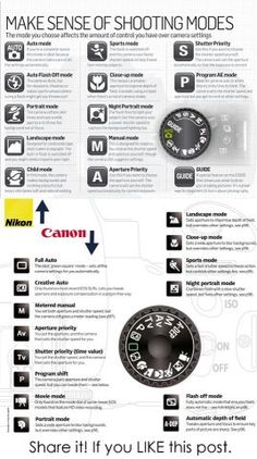 Canon vs Nikon shooting modes compared and explained. #photography