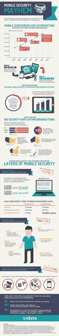 O que a Apple e o Google não contam sobre a segurança móvel