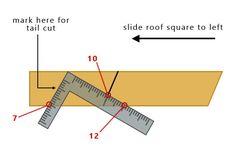 Diy Storage Shed, Diy Shed, Shed Building Plans, Shed Plans, Roof Truss Design, Diy Doctor, Gazebo Roof, Diy Roofing, Wood