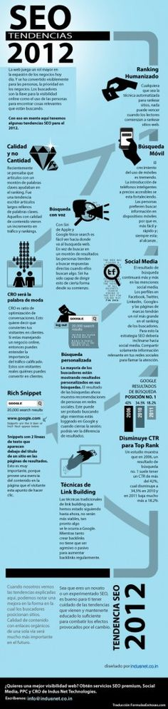 Tendencias-SEO-2012