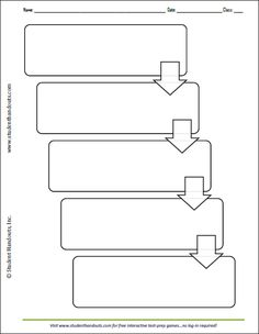 printable flow map | This five-box flow chart graphic organizer can be used to illustrate a ...