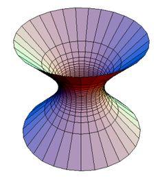 Hyperboloid #Wikipedia #Hyperboloid