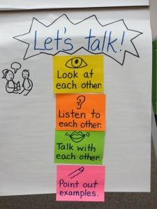 Let's Talk (conversation) anchor chart.  (The more time I spend with the CCSS, the more I am convinced that it is VERY NECESSARY for our students to have this skill).