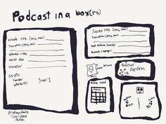 Urbie Delgado's podcast process