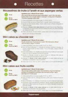 Fiche recette Moule à mini cakes 2/2 - Tupperware : Mousselines de truite à l'aneth et aux asperges vertes, Mini cakes au chocolat noir, Mini cakes au fruit confit