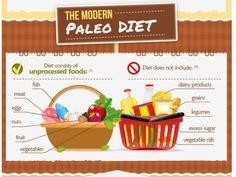 modern paleo diet paleo