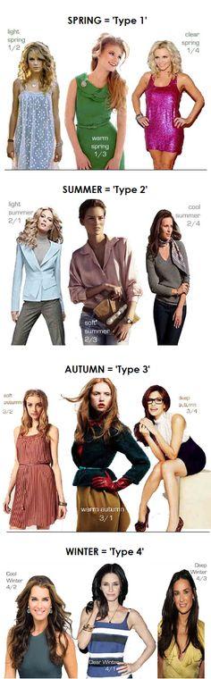 12 seasons, types, colour analysis, dyt, pretty your world