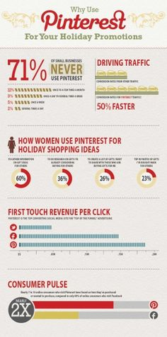 #Pinterest Marketing Tips: Holiday #Infographic