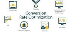 There are so many things to do for improving conversions through organic search.