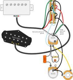 diagrama de cableado para pastillas guitarras jeff beck strat pickups