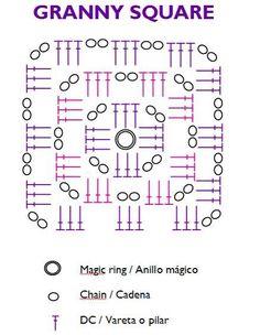 Crochet granny square pattern chart .