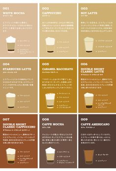 Starbucks Espresso Journey in Harajuku Provides a Unique Coffee Experience at the World's First Starbucks Pop-up Store Coffee Menu, Coffee Cafe, Starbucks Coffee, Coffee Break, Coffee Drinks, Coffee Shop, Starbucks Drinks, Espresso Drinks, Best Espresso