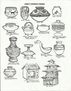 shapes of ancient greek vases shapes grids principles maths pinterest greek pottery and. Black Bedroom Furniture Sets. Home Design Ideas