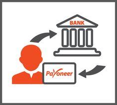 75 Best 5300721116197713 mastercard payoneer-pin5815/banks 3D secure