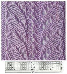 37 ideas for knitting techniques tutorials socks Lace Knitting Stitches, Lace Knitting Patterns, Knitting Charts, Lace Patterns, Knitting Designs, Knitting Socks, Stitch Patterns, Knitting Ideas, Crochet Baby Socks