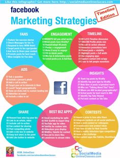 Facebook Marketing Strategies - Infographic