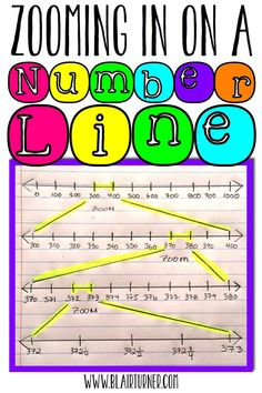 A great idea for the beginning of the year! Helpful for learning place value, fractions, and decimals! #firstyearteacher #teachingmath