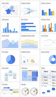 Google Chart Tools-A collection of simple to use, customizable and free to use interactive charts and data tools. https://developers.google.com/chart/