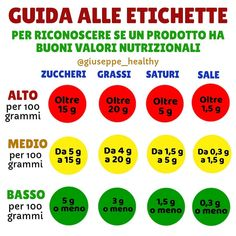Nessun testo alternativo automatico disponibile. Detox Recipes, Healthy Recipes, Juice Plus, Mindful Eating, Greens Recipe, Nutrition Information, Healthy Mind, Creative Food, Fitness Diet