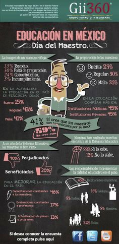 La educación en México #infografia #infographic #education